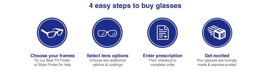 glasses online in 4 easy steps